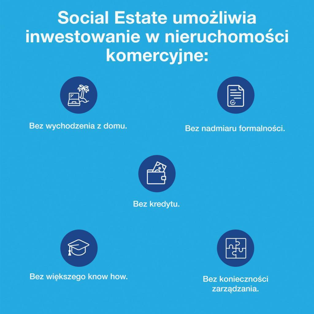 platforma crowdinvestingu