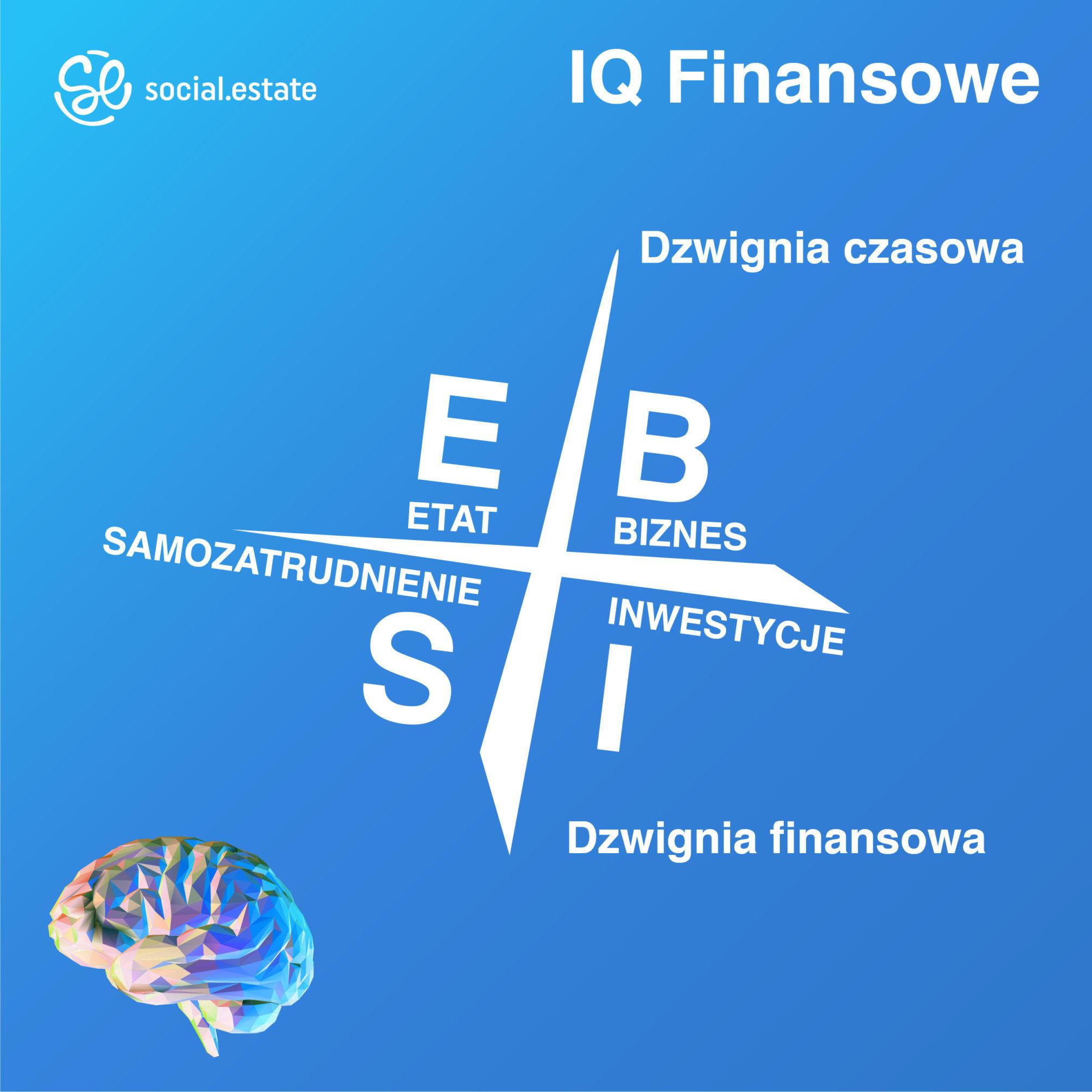Inteligencja finansowa - jak podnieść finansowe IQ?
