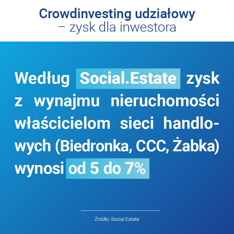 W co inwestować ?